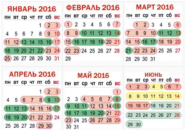 Календарь посадки картофеля в 2014 году тюмень
