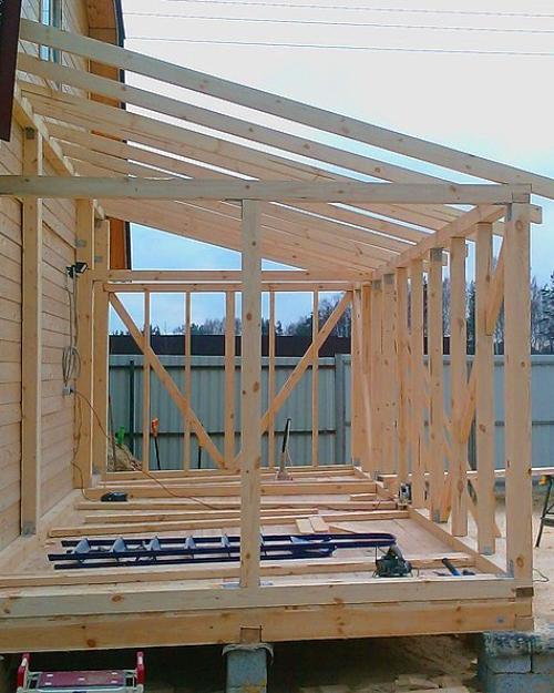 Как сделать пристройку к деревянному дому своими