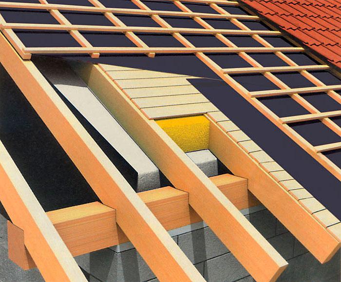 Крыша гидроизоляция цена бетоноконтакт церезит инструкция