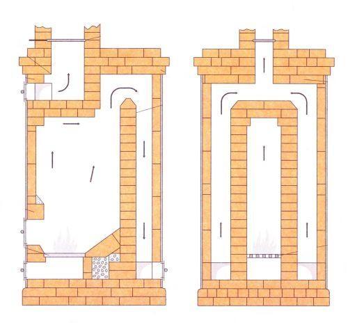 Пошаговая Инструкция Кладки Плиты В Деревне