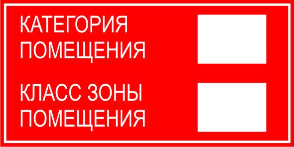 категории помещений по пожарной и взрывопожарной опасности: