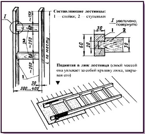 Как сделать люк на лестницу