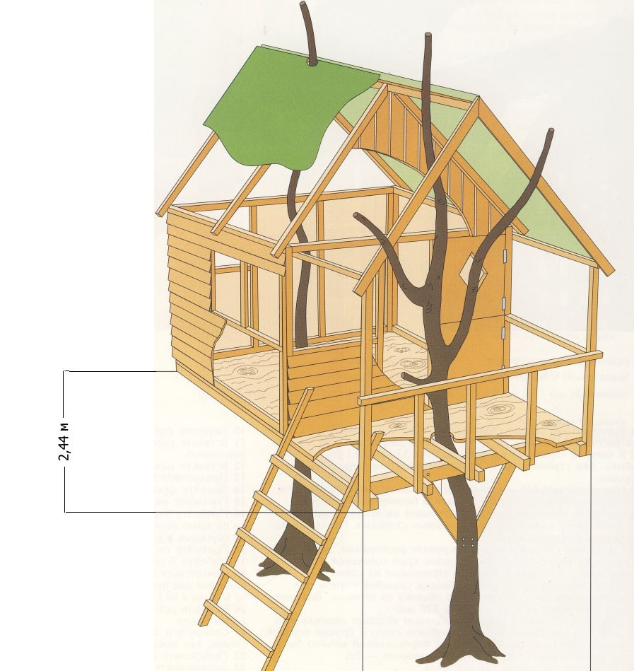 Как сделать дом на дереве своими руками видео