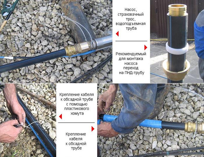 Как сделать крышку для скважинной трубы своими руками