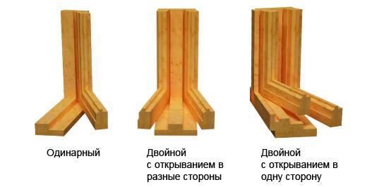 деревянная рама видео