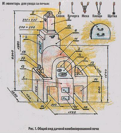 Печи мангалы для дачи своими руками чертежи