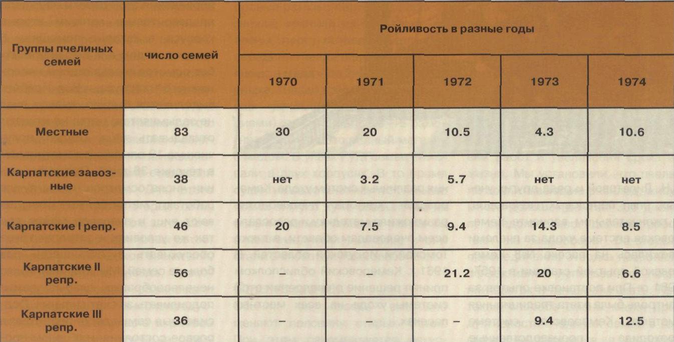 http://dachnaya-zhizn.ru/wp-content/uploads/138.jpg